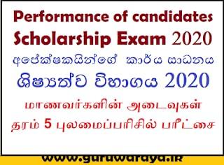 Performance of candidates : Scholarship Exam 2020
