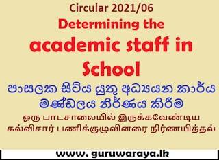 New Circular : Determining the academic staff in Shool